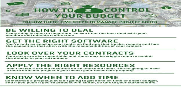 how to control your budget