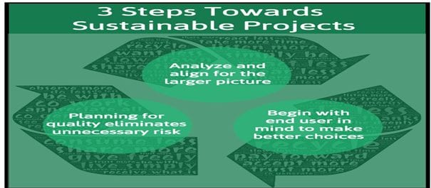 3 Steps Towards Sustainable Projects