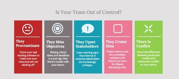 5 Signs Your Team Is Out of Control