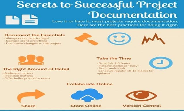Secrets to Great Project Documentation