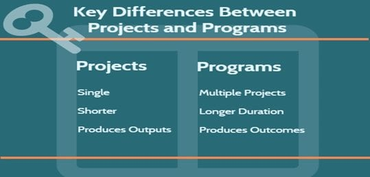 The Difference Between a Project and a Program