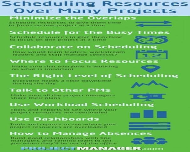 Tips to Schedule People on Multiple Projects