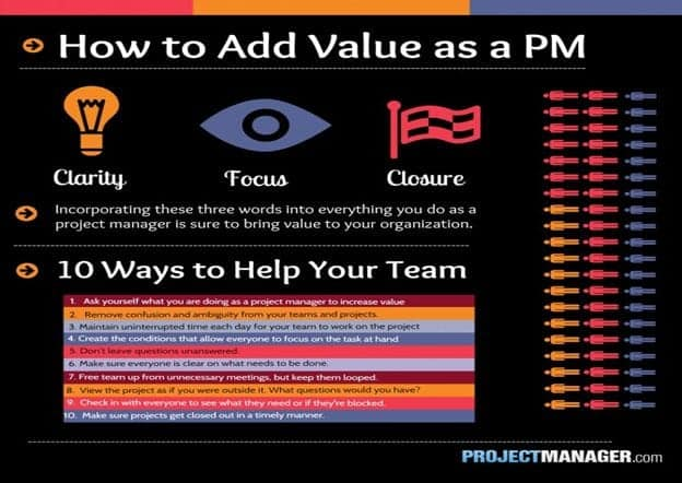Ways to Bring Value as a Project Manager